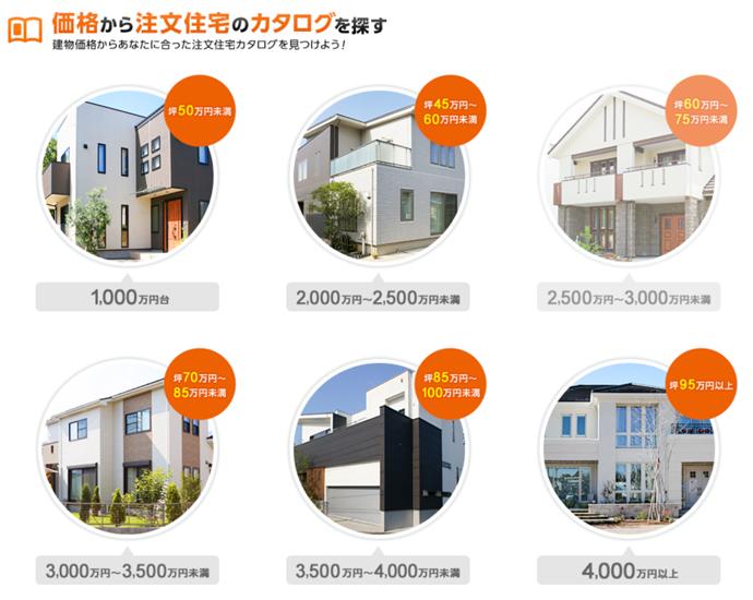 ローコスト住宅(予算1,000万円台)