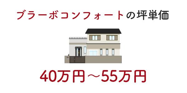 ブラーボコンフォートの坪単価は40万円〜55万円