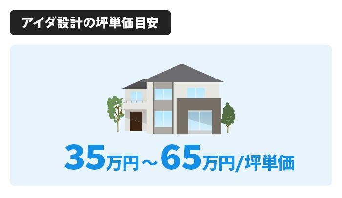 アイダ設計の坪単価目安は35万円〜65万円