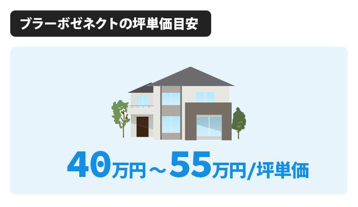 ブラーボゼネクトの坪単価は40万〜55万円