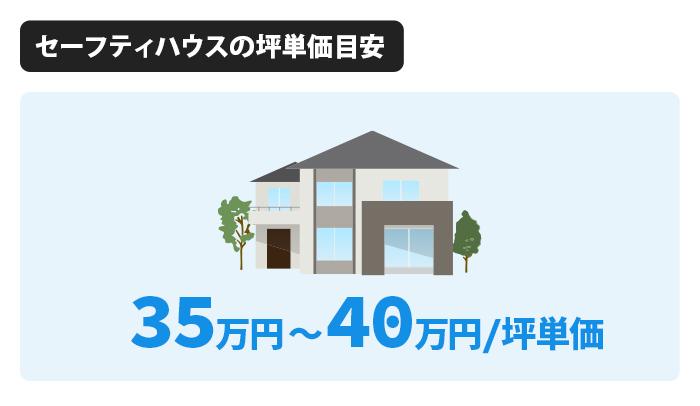 セーフティハウスの坪単価は35万円程度