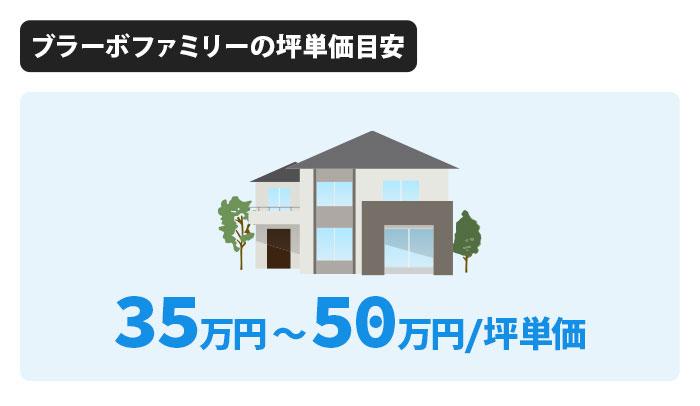 ブラーボファミリーの坪単価は35万〜50万円