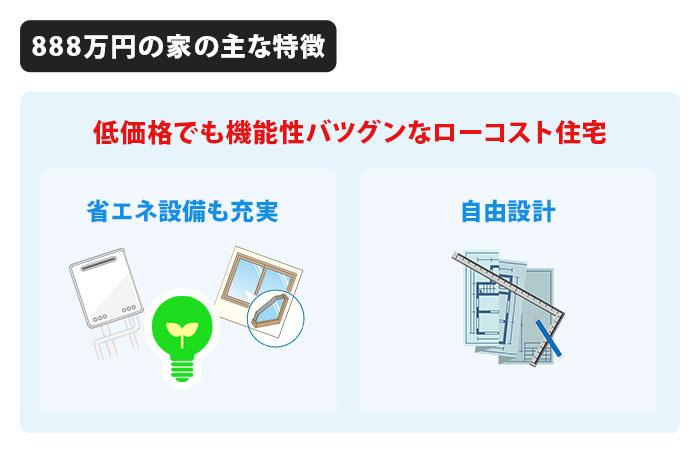 888万円の家の主な特徴