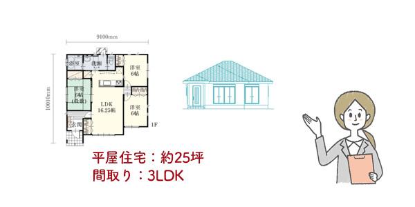 平屋住宅:25坪(3LDK)
