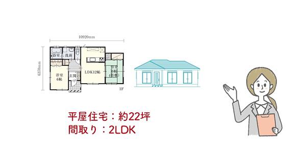 平屋住宅:22坪(2LDK)