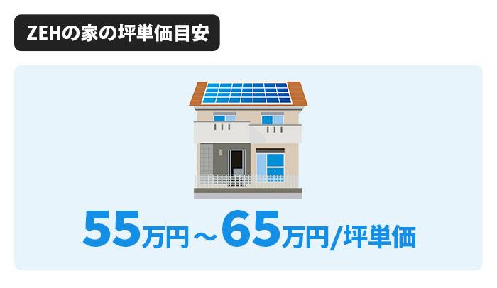 アキュラホームのZEHの家の坪単価は55万円~65万円程度
