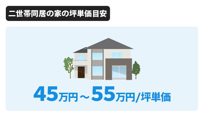 アキュラホームの二世帯同居の家の坪単価は45万円から55万円程度