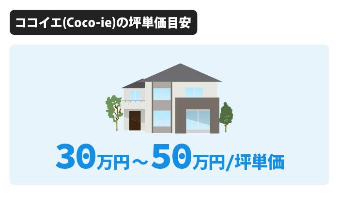 ココイエ(Coco-ie)の坪単価は30万円〜50万円