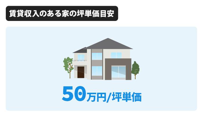 アキュラホームの賃貸収入のある家の坪単価は50万円