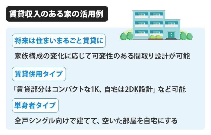 賃貸収入のある家の活用例