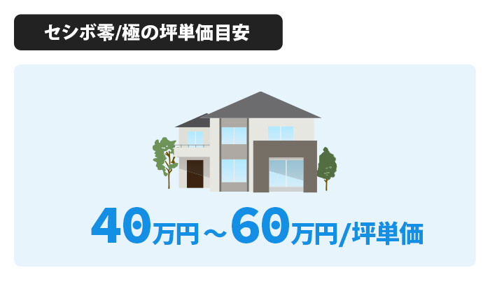 セシボ零/極の坪単価は40万円~60万円程度