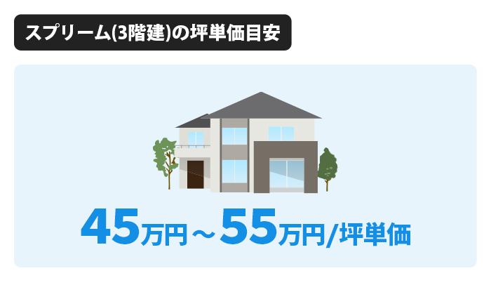 スプリームは坪単価が45万円~55万円