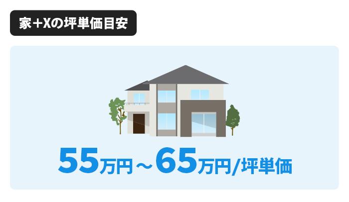 レジリエンスホーム「家+X」の坪単価は65万円程度