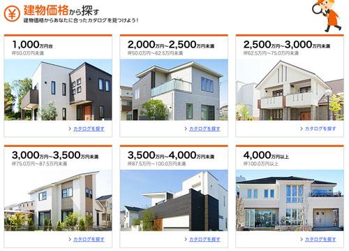 建物価格からカタログを取り寄せる。