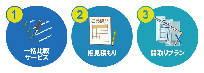 注文住宅で失敗しないためにすべき3つのこと