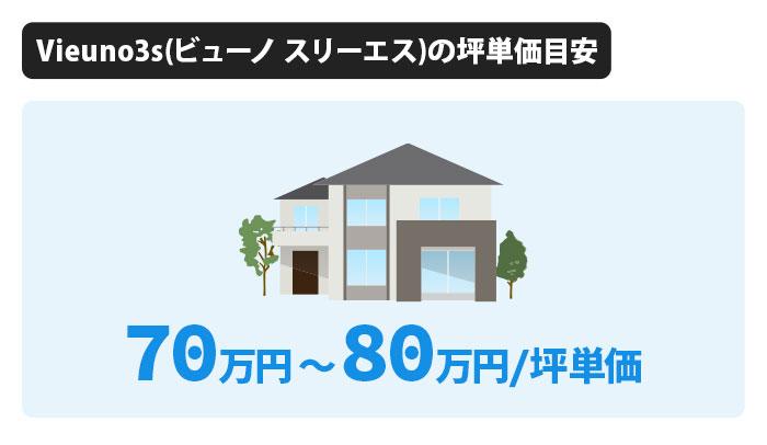 Vieuno3s(ビューノ スリーエス)の坪単価は70万〜80万円