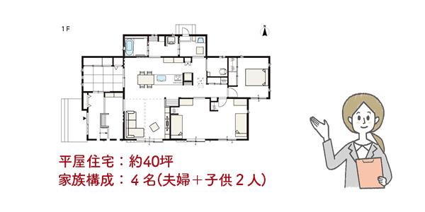 平屋住宅:約40坪