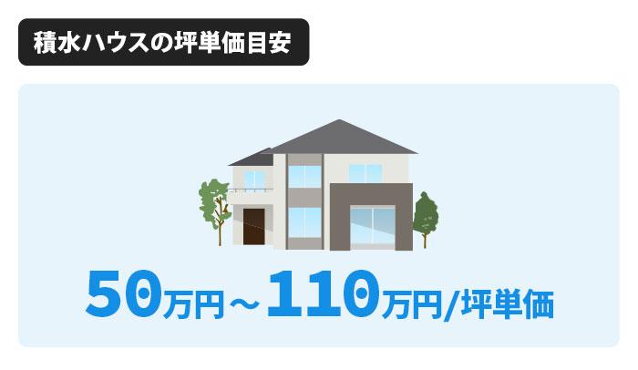 積水ハウスの坪単価は50万円〜110万円