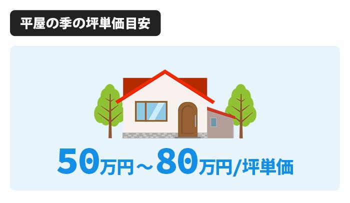 平屋の季の坪単価は50万円〜80万円