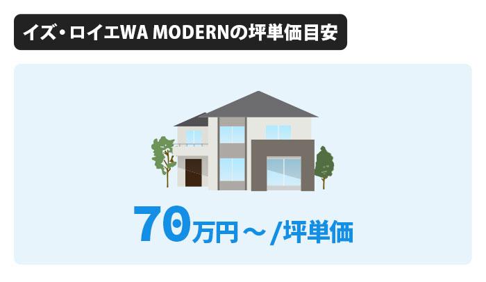 イズ・ロイエWA MODERNの坪単価は70万円〜