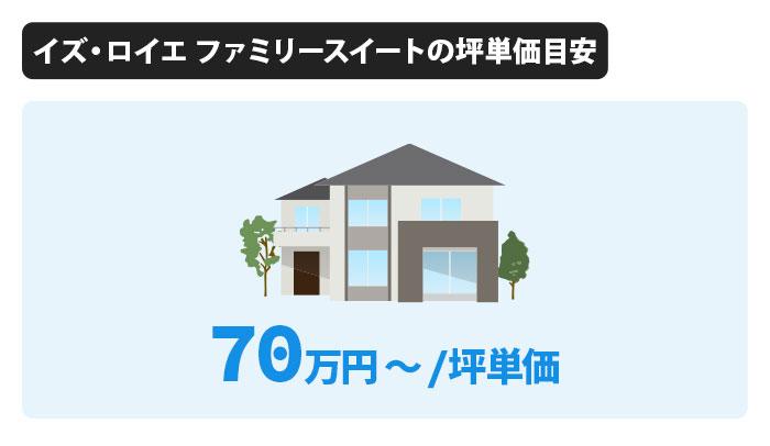 イズ・ロイエ ファミリースイートの坪単価は70万円〜
