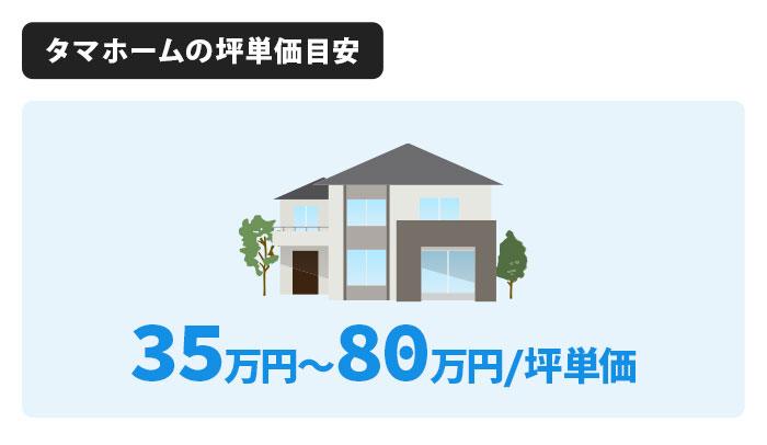 タマホーム全体の坪単価は35万円〜80万円