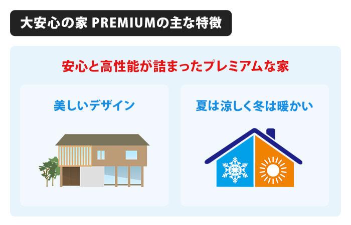 大安心の家 PREMIUMの特徴