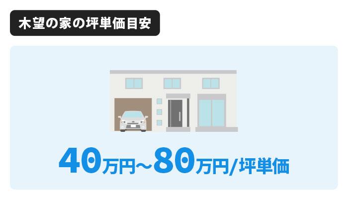 木望の家の坪単価は40万円〜80万円