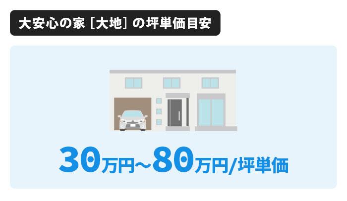 大安心の家[大地]の坪単価は30万円〜80万円