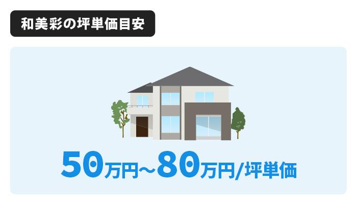 和美彩の坪単価は50万円~80万円