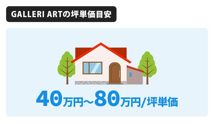 GARRERI ARTは坪単価40万円〜80万円
