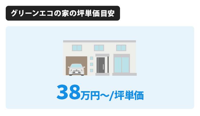 グリーンエコの家の坪単価は38万円〜