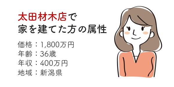 太田材木店で家を建てた方の体験談