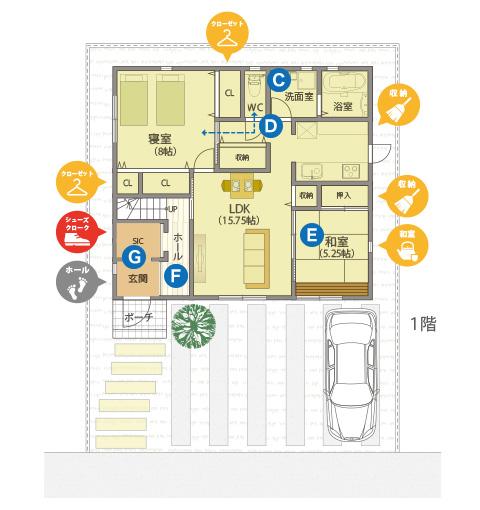 ヤマト住建の二世帯住宅の間取りプラン