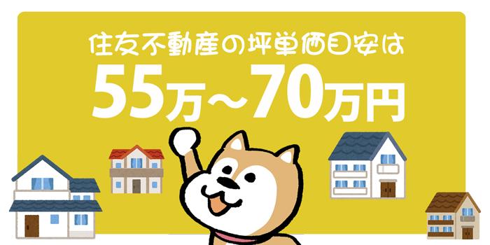 住友不動産の坪単価は55万円〜70万円が相場