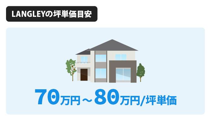 LANGLEYの坪単価は70万円〜80万円