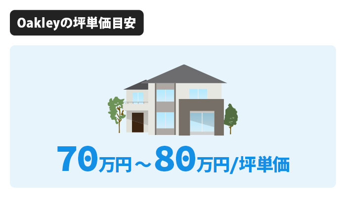Oakleyの坪単価は70万円〜80万円
