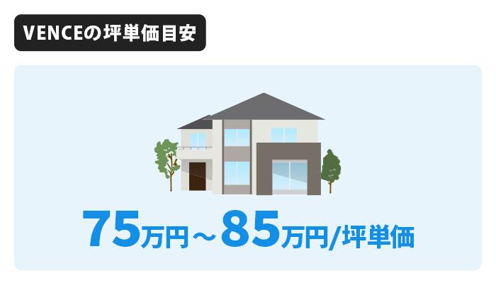 VENCEの坪単価は75万円〜85万円