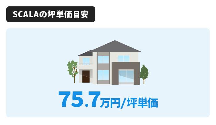 SCALAの坪単価は75.7万円