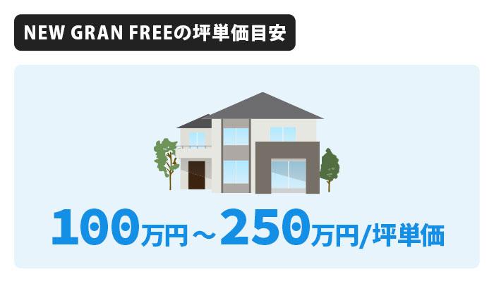 NEW GRAN FREEの坪単価は100万〜250万円