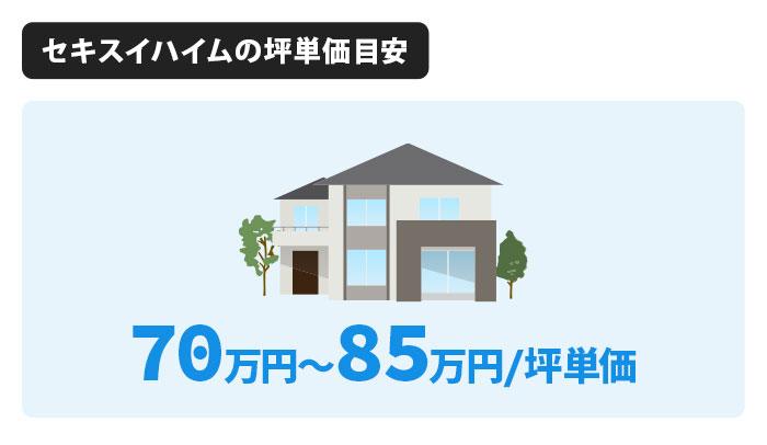セキスイハイムの坪単価は70万円〜85万円が相場
