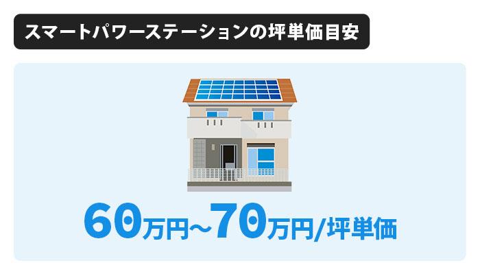 スマートパワーステーションの坪単価は60万円〜70万円