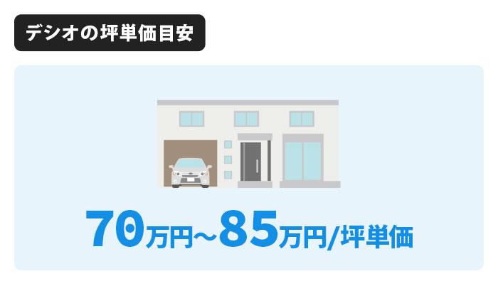 デシオの坪単価は70万円〜85万円