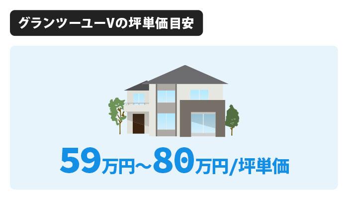 グランツーユーVの坪単価は59万円〜80万円